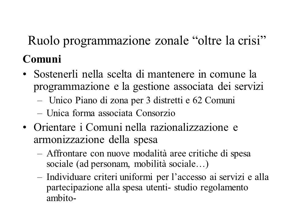 Ruolo programmazione zonale oltre la crisi Comuni Sostenerli nella scelta di mantenere in comune la programmazione e la gestione associata dei servizi