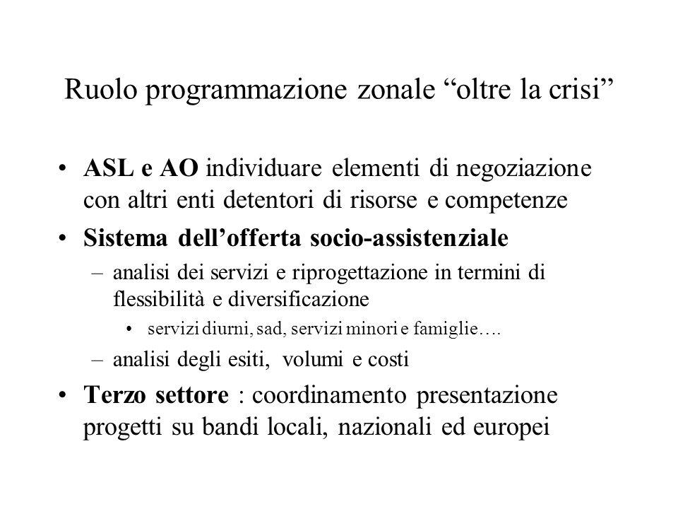 Ruolo programmazione zonale oltre la crisi ASL e AO individuare elementi di negoziazione con altri enti detentori di risorse e competenze Sistema dell