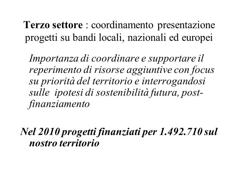 Terzo settore : coordinamento presentazione progetti su bandi locali, nazionali ed europei Importanza di coordinare e supportare il reperimento di risorse aggiuntive con focus su priorità del territorio e interrogandosi sulle ipotesi di sostenibilità futura, post- finanziamento Nel 2010 progetti finanziati per 1.492.710 sul nostro territorio