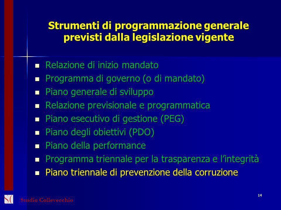 Strumenti di programmazione generale previsti dalla legislazione vigente Relazione di inizio mandato Relazione di inizio mandato Programma di governo