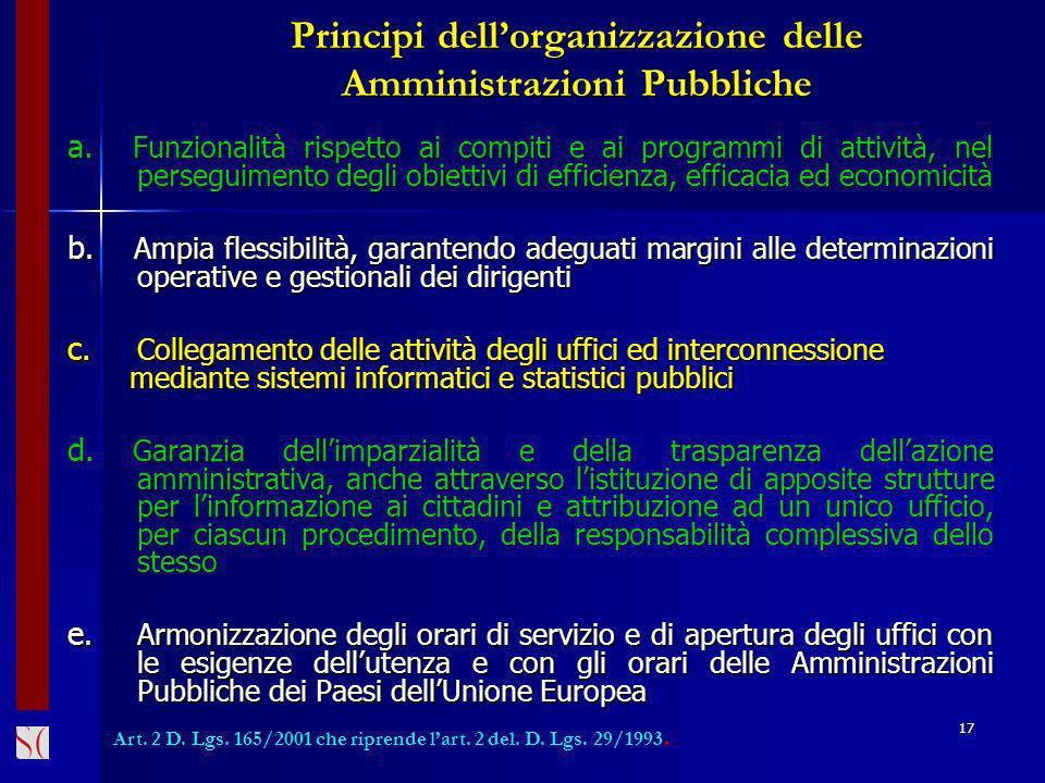 Principi dellorganizzazione delle Amministrazioni Pubbliche a. Funzionalità rispetto ai compiti e ai programmi di attività, nel perseguimento degli ob