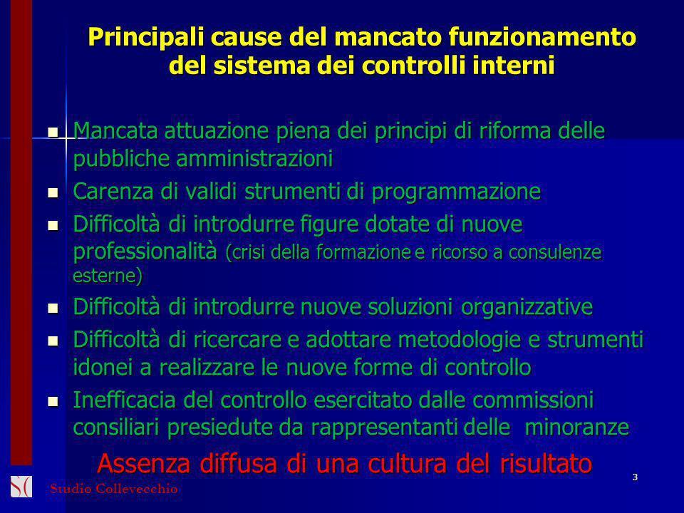 Principali cause del mancato funzionamento del sistema dei controlli interni Mancata attuazione piena dei principi di riforma delle pubbliche amminist