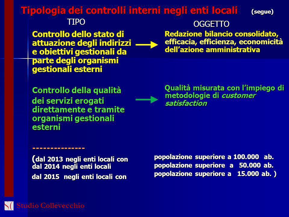 Tipologia dei controlli interni negli enti locali (segue) Controllo dello stato di attuazione degli indirizzi e obiettivi gestionali da parte degli or