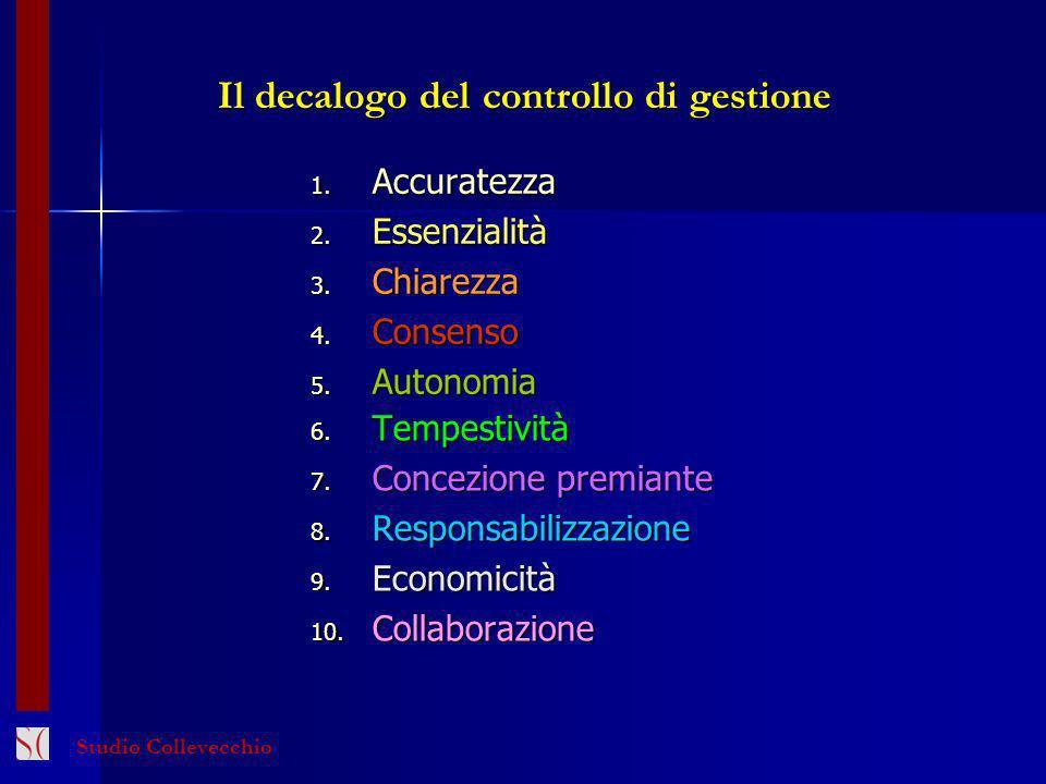 Il decalogo del controllo di gestione 1. Accuratezza 2. Essenzialità 3. Chiarezza 4. Consenso 5. Autonomia 6. Tempestività 7. Concezione premiante 8.