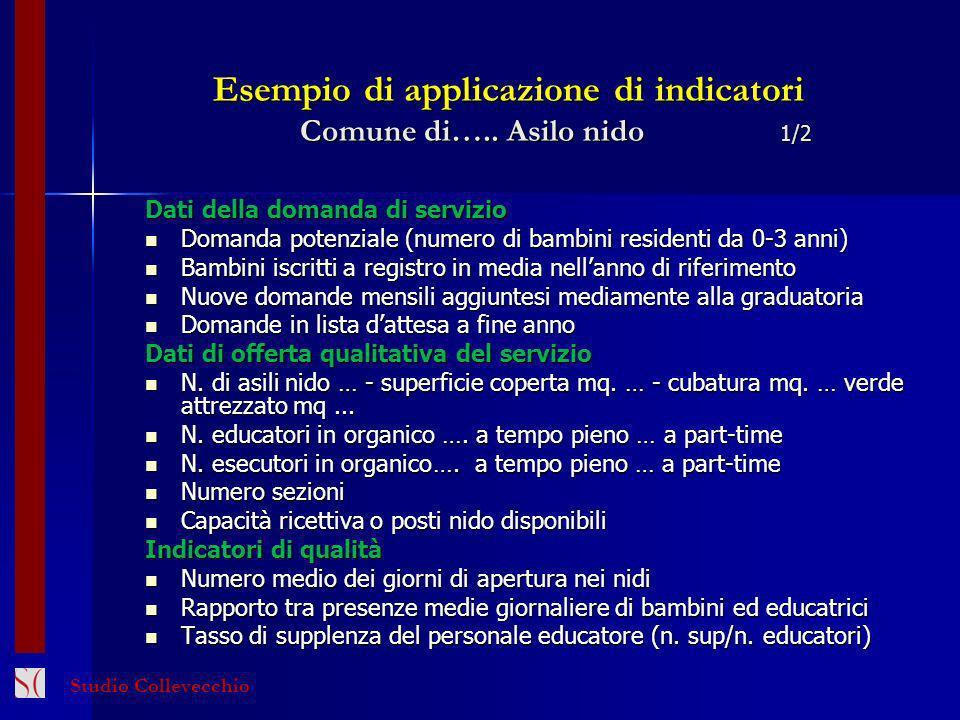 Esempio di applicazione di indicatori Comune di….. Asilo nido 1/2 Dati della domanda di servizio Domanda potenziale (numero di bambini residenti da 0-