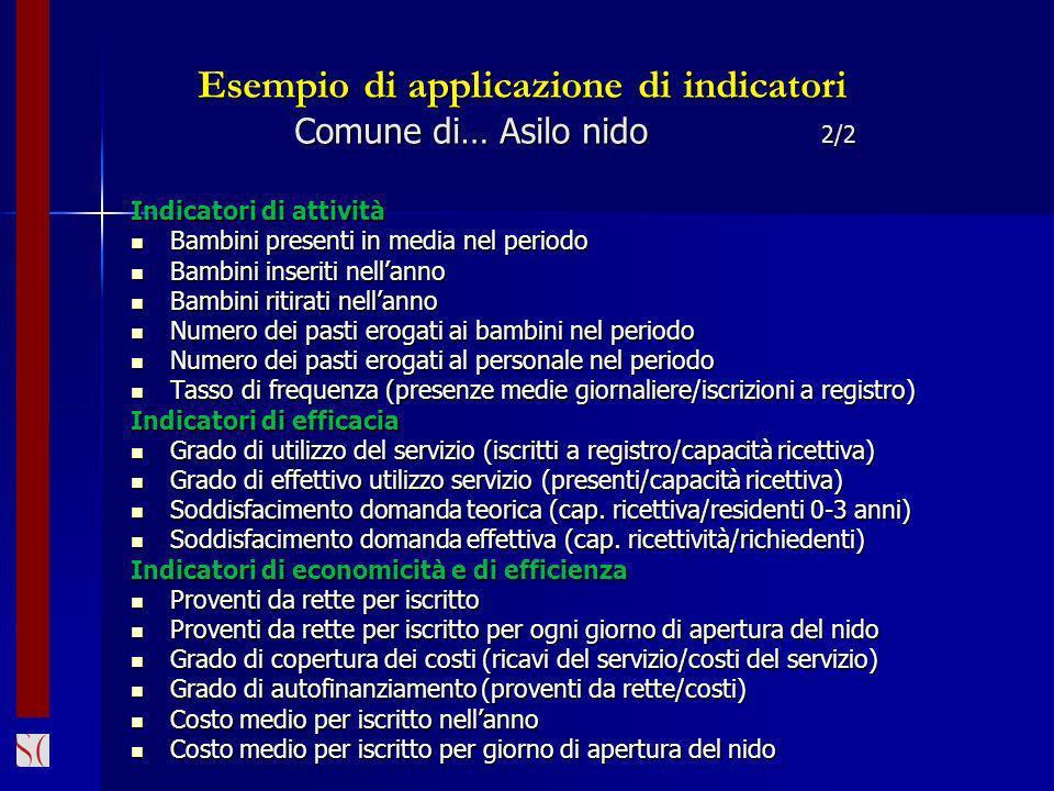 Esempio di applicazione di indicatori Comune di… Asilo nido 2/2 Indicatori di attività Bambini presenti in media nel periodo Bambini presenti in media