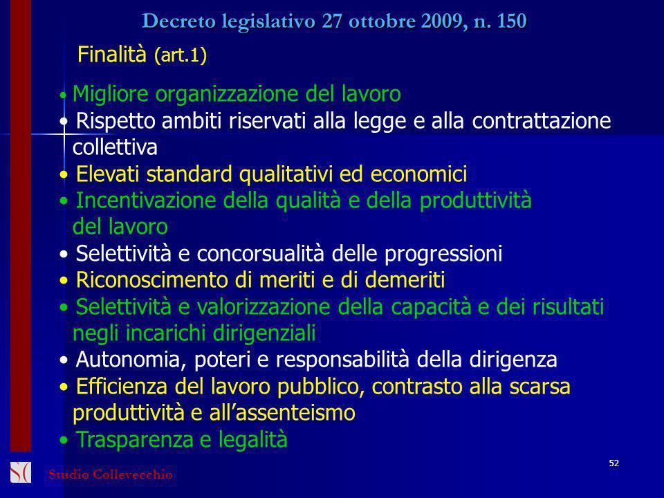Decreto legislativo 27 ottobre 2009, n. 150 Finalità (art.1) Migliore organizzazione del lavoro Rispetto ambiti riservati alla legge e alla contrattaz