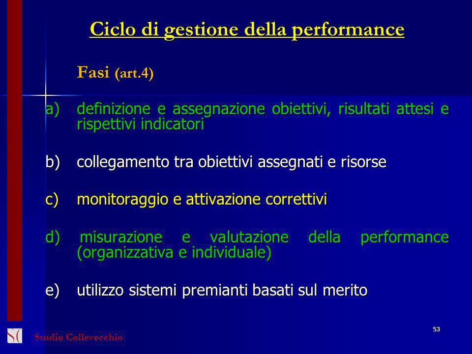 Ciclo di gestione della performance Fasi (art.4) a)definizione e assegnazione obiettivi, risultati attesi e rispettivi indicatori b) collegamento tra