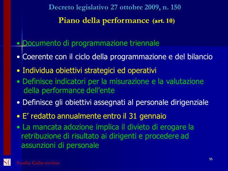 Decreto legislativo 27 ottobre 2009, n. 150 Piano della performance (art. 10) Documento di programmazione triennale Coerente con il ciclo della progra