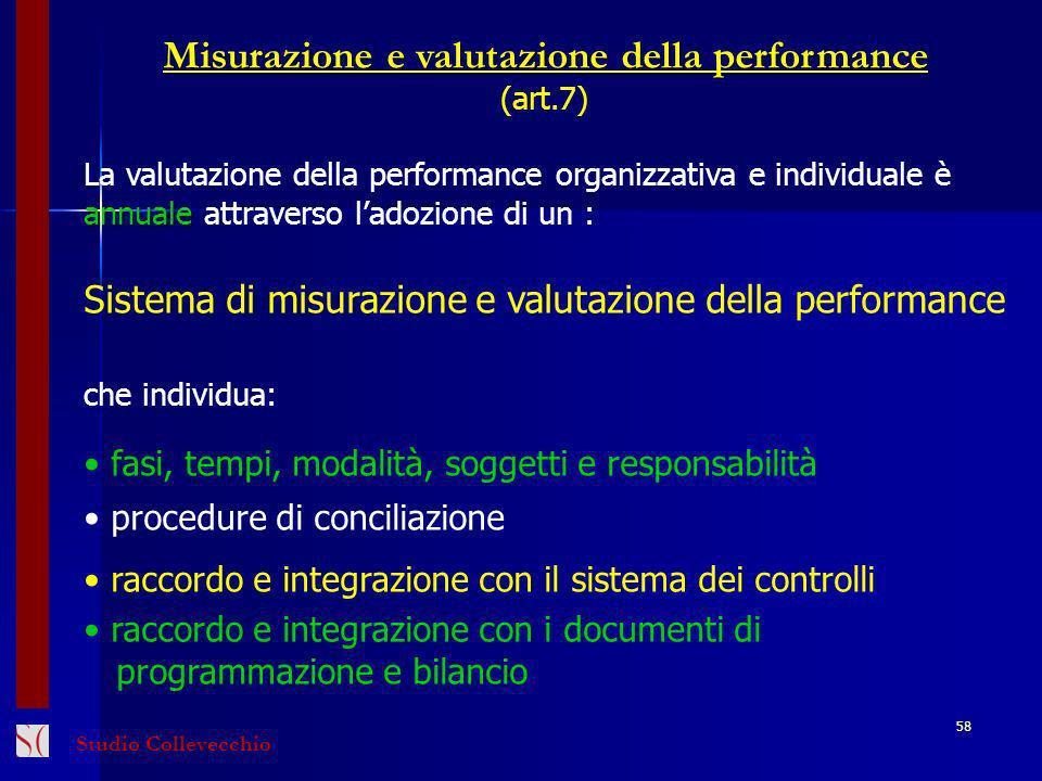 Misurazione e valutazione della performance (art.7) annuale La valutazione della performance organizzativa e individuale è annuale attraverso ladozion