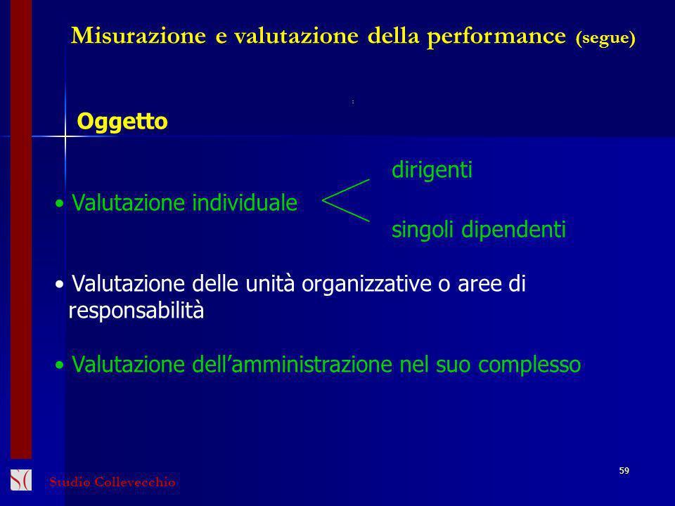 Misurazione e valutazione della performance Misurazione e valutazione della performance (segue) : Oggetto dirigenti Valutazione individuale singoli di