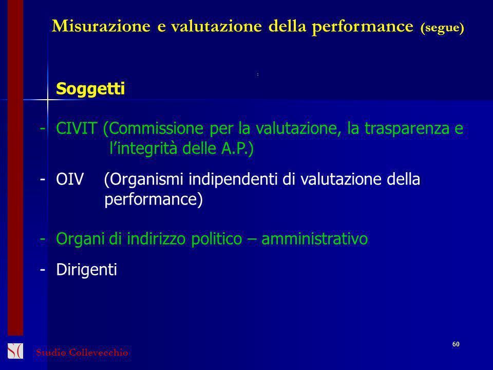 Misurazione e valutazione della performance Misurazione e valutazione della performance (segue) : Soggetti - CIVIT (Commissione per la valutazione, la