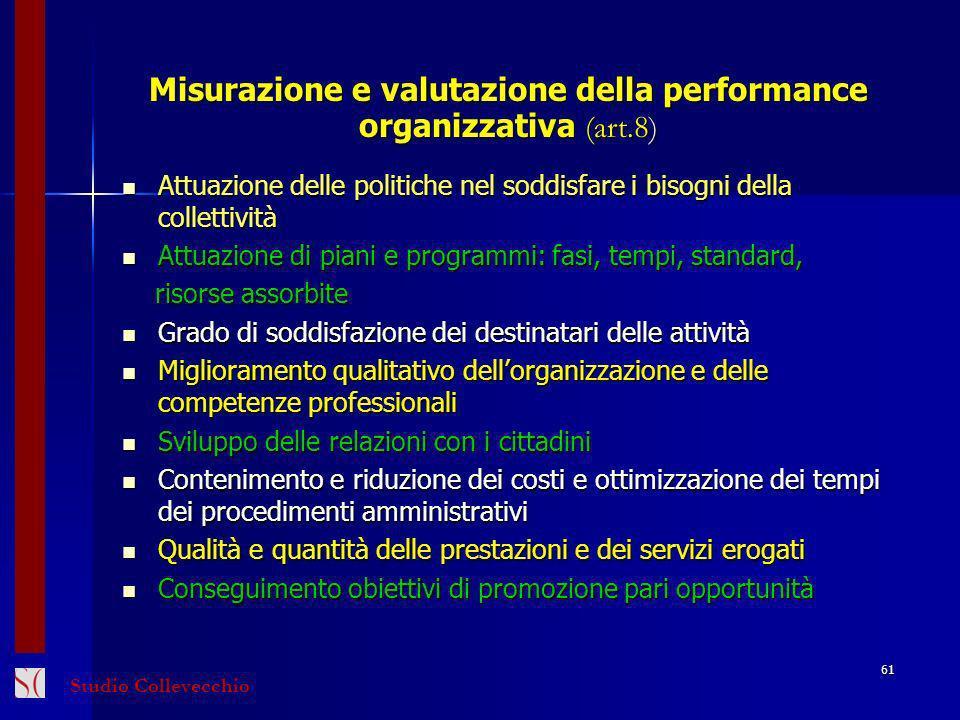 Misurazione e valutazione della performance organizzativa (art.8) Attuazione delle politiche nel soddisfare i bisogni della collettività Attuazione de