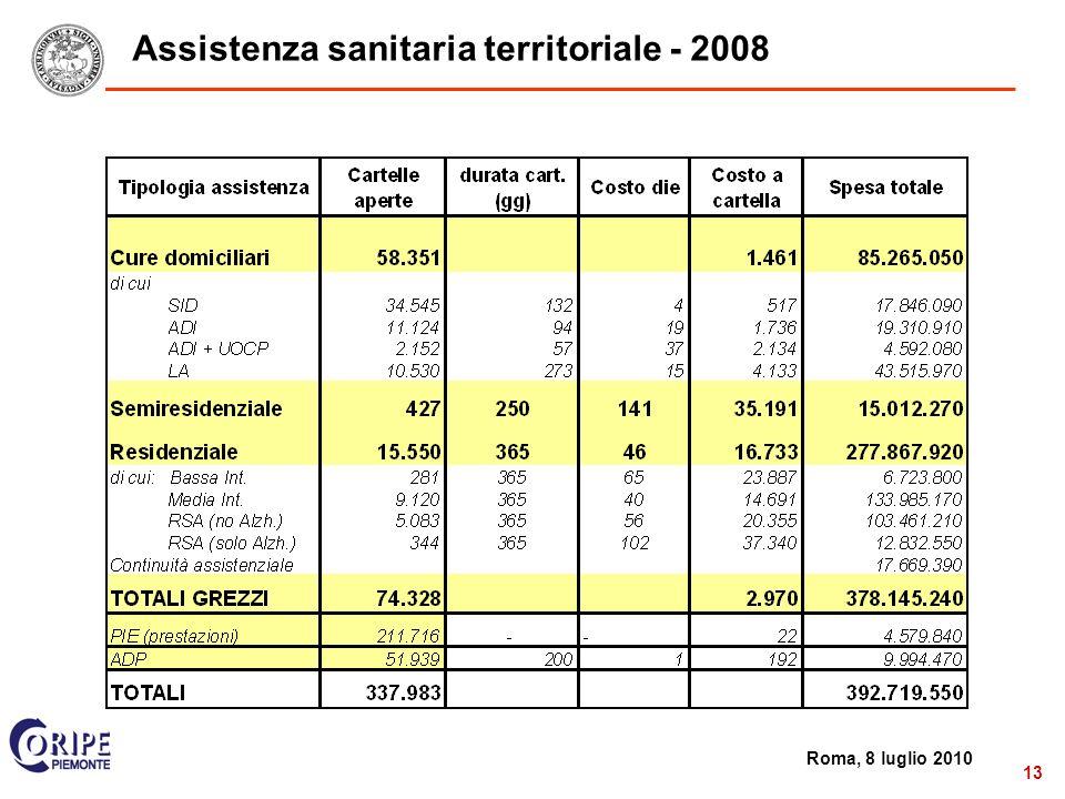2 Roma, 8 luglio 2010 13 Assistenza sanitaria territoriale - 2008