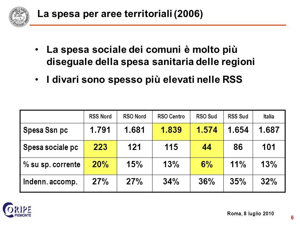 2 Roma, 8 luglio 2010 6 La spesa per aree territoriali (2006) RSS NordRSO NordRSO CentroRSO SudRSS SudItalia Spesa Ssn pc 1.7911.6811.8391.5741.6541.687 Spesa sociale pc 2231211154486101 % su sp.