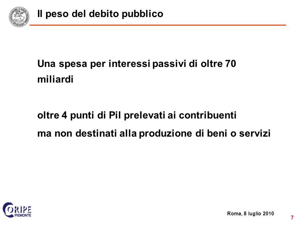 2 Roma, 8 luglio 2010 7 Il peso del debito pubblico Una spesa per interessi passivi di oltre 70 miliardi oltre 4 punti di Pil prelevati ai contribuenti ma non destinati alla produzione di beni o servizi