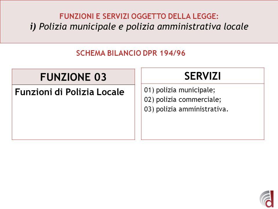 SERVIZI 01) polizia municipale; 02) polizia commerciale; 03) polizia amministrativa. FUNZIONE 03 Funzioni di Polizia Locale SCHEMA BILANCIO DPR 194/96