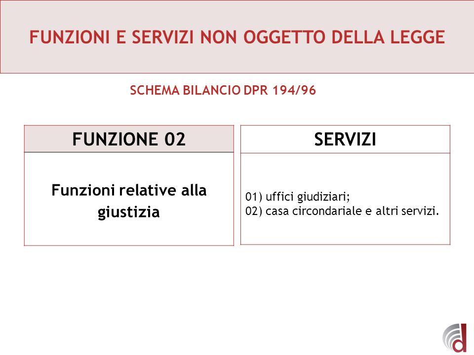 SERVIZI 01) uffici giudiziari; 02) casa circondariale e altri servizi.