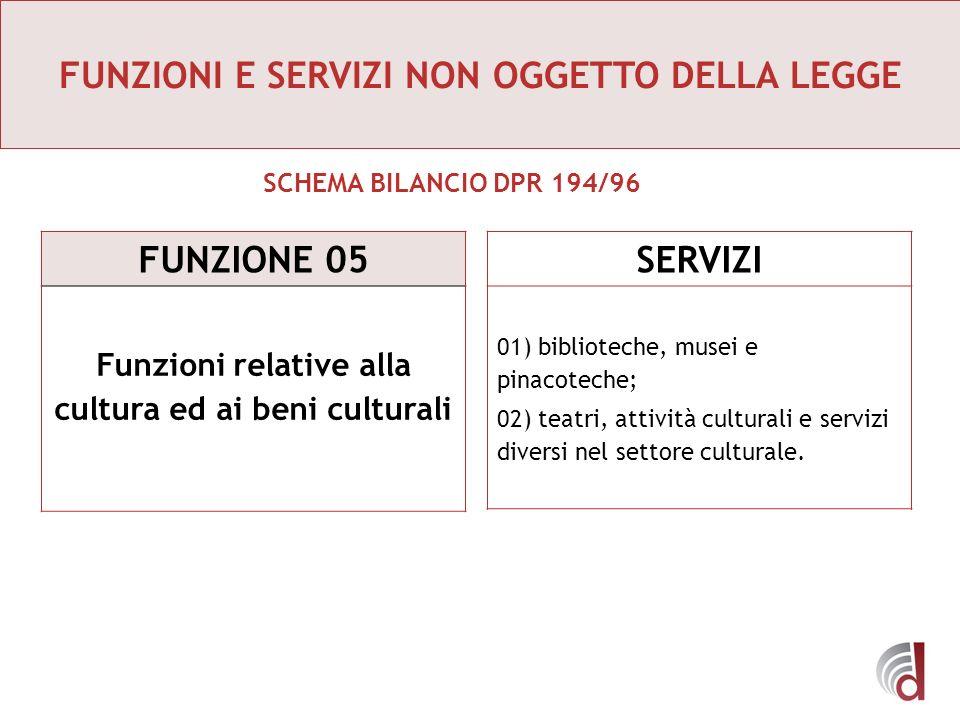 SERVIZI 01) biblioteche, musei e pinacoteche; 02) teatri, attività culturali e servizi diversi nel settore culturale. FUNZIONE 05 SERVIZI FUNZIONE 05