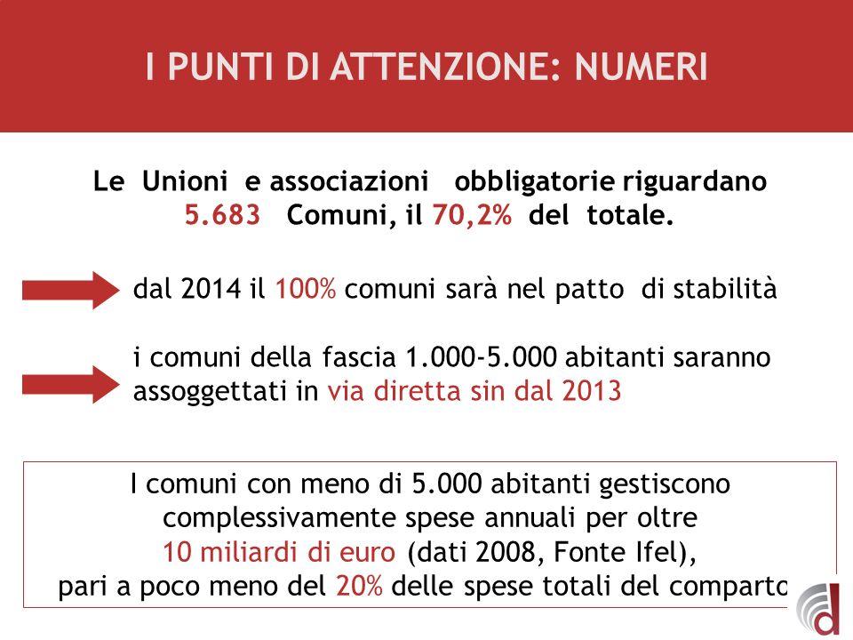 Le Unioni e associazioni obbligatorie riguardano 5.683 Comuni, il 70,2% del totale. I PUNTI DI ATTENZIONE: NUMERI dal 2014 il 100% comuni sarà nel pat