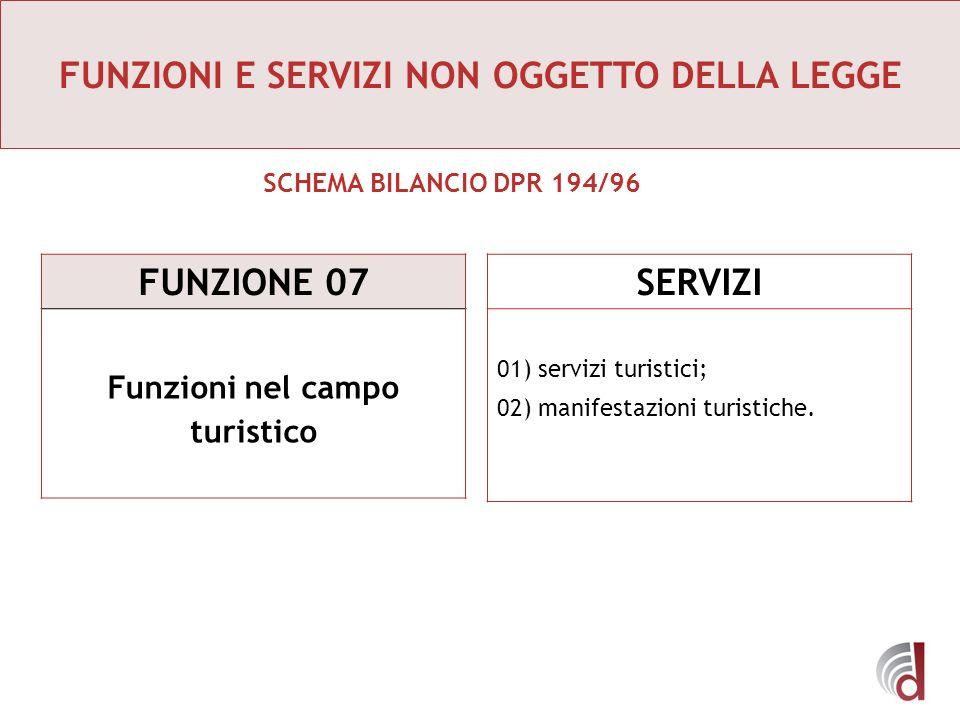 SERVIZI 01) servizi turistici; 02) manifestazioni turistiche.