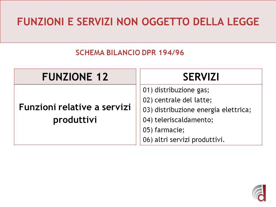 SERVIZI 01) distribuzione gas; 02) centrale del latte; 03) distribuzione energia elettrica; 04) teleriscaldamento; 05) farmacie; 06) altri servizi produttivi.
