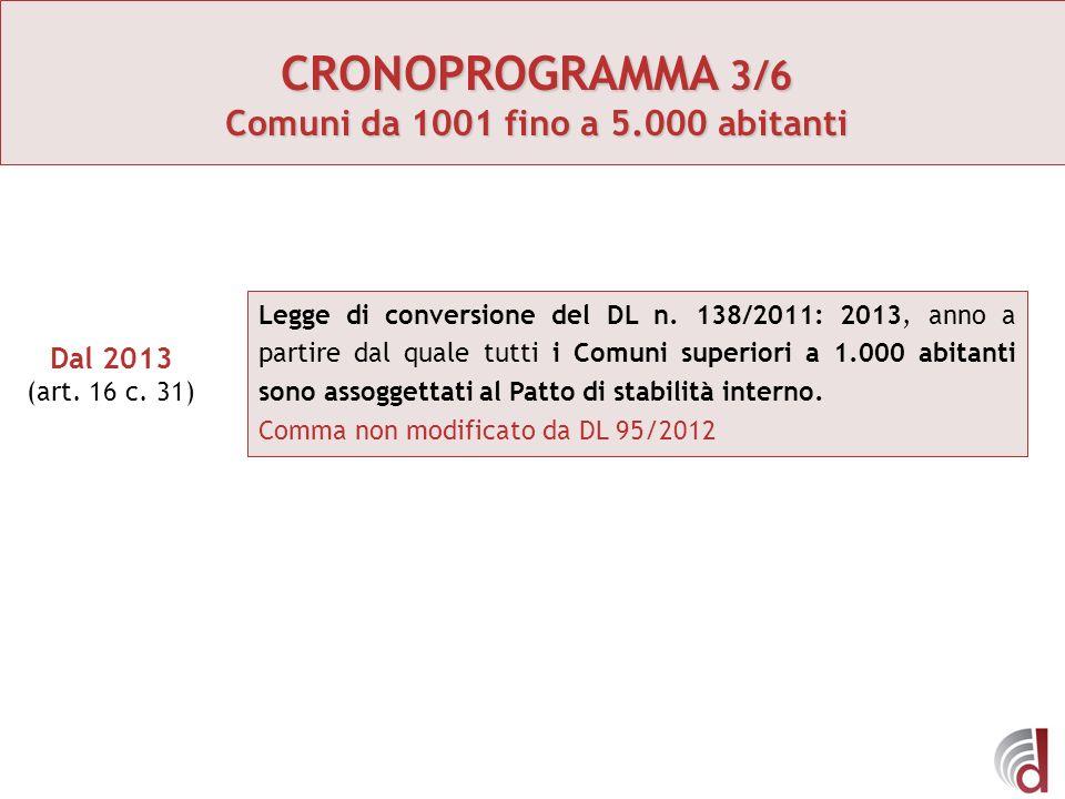 CRONOPROGRAMMA 3/6 Comuni da 1001 fino a 5.000 abitanti Dal 2013 (art. 16 c. 31) Legge di conversione del DL n. 138/2011: 2013, anno a partire dal qua