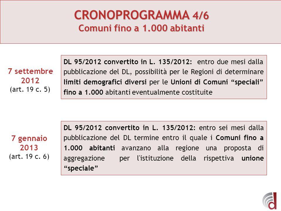 CRONOPROGRAMMA 4/6 Comuni fino a 1.000 abitanti DL 95/2012 convertito in L. 135/2012: entro due mesi dalla pubblicazione del DL, possibilità per le Re
