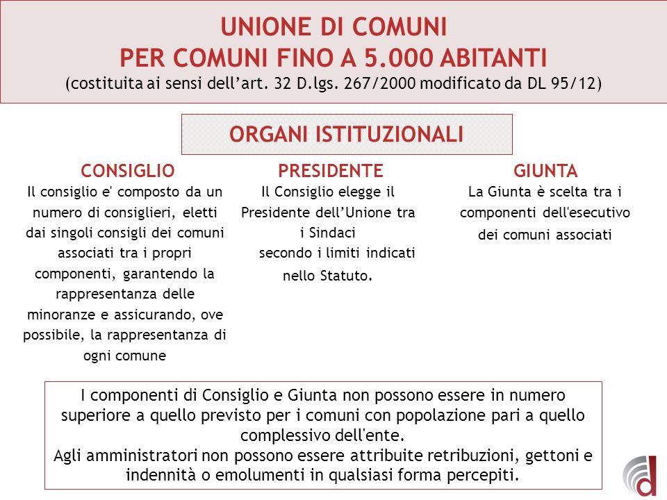 GIUNTA La Giunta è scelta tra i componenti dell'esecutivo dei comuni associati CONSIGLIO Il consiglio e' composto da un numero di consiglieri, eletti