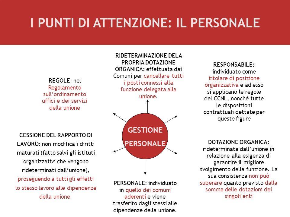 I PUNTI DI ATTENZIONE: IL PERSONALE REGOLE : nel Regolamento sullordinamento uffici e dei servizi della unione RESPONSABILE: individuato come titolare