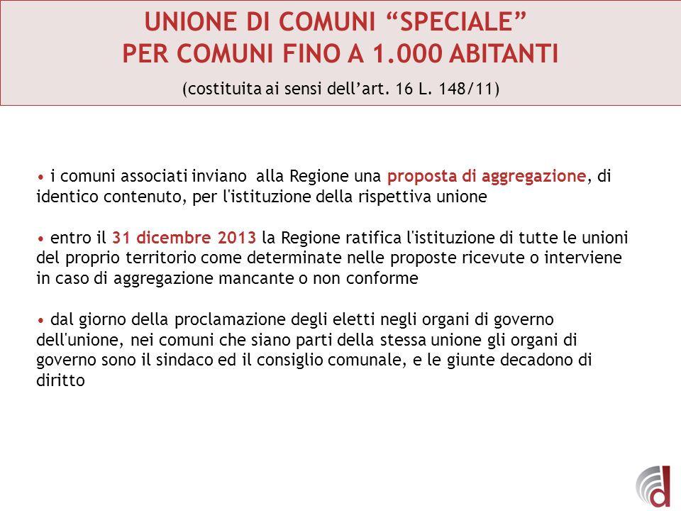 UNIONE DI COMUNI SPECIALE PER COMUNI FINO A 1.000 ABITANTI (costituita ai sensi dellart. 16 L. 148/11) i comuni associati inviano alla Regione una pro