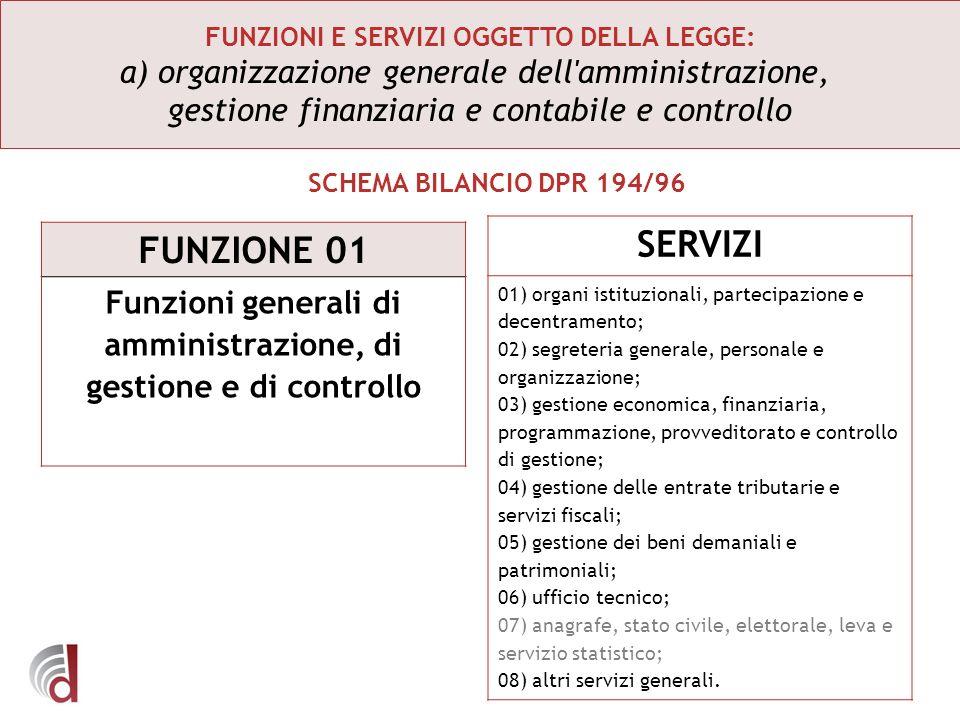 SERVIZI 01) organi istituzionali, partecipazione e decentramento; 02) segreteria generale, personale e organizzazione; 03) gestione economica, finanzi