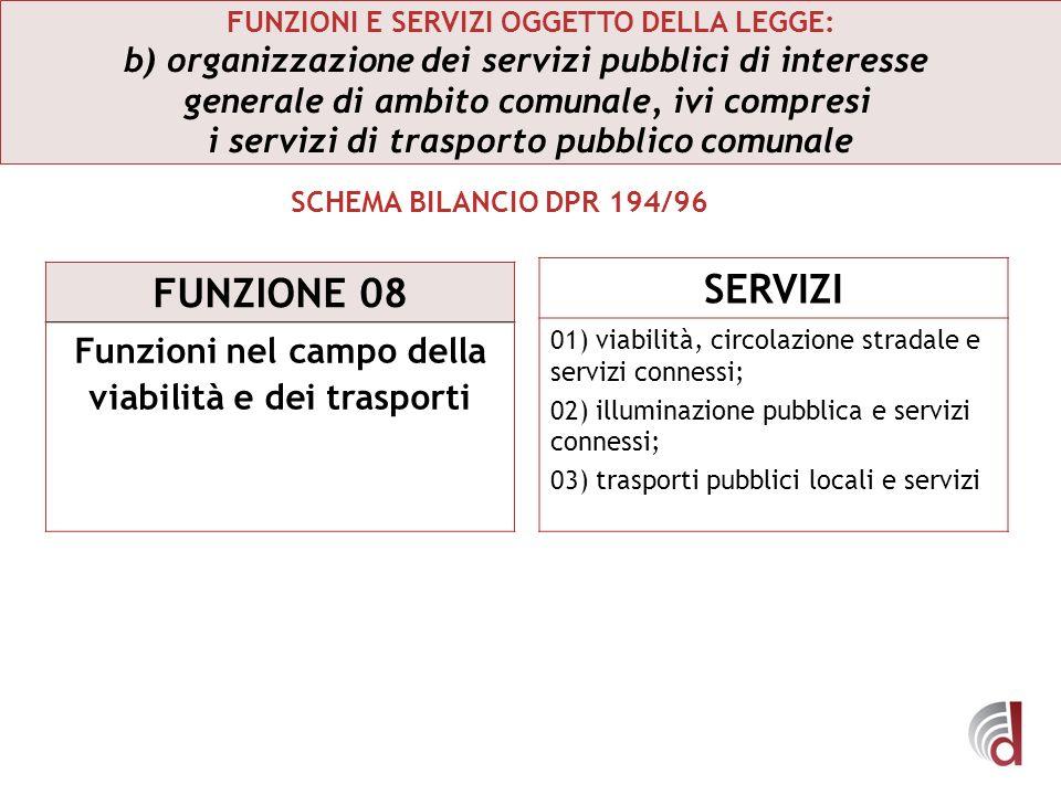 SERVIZI 01) viabilità, circolazione stradale e servizi connessi; 02) illuminazione pubblica e servizi connessi; 03) trasporti pubblici locali e serviz
