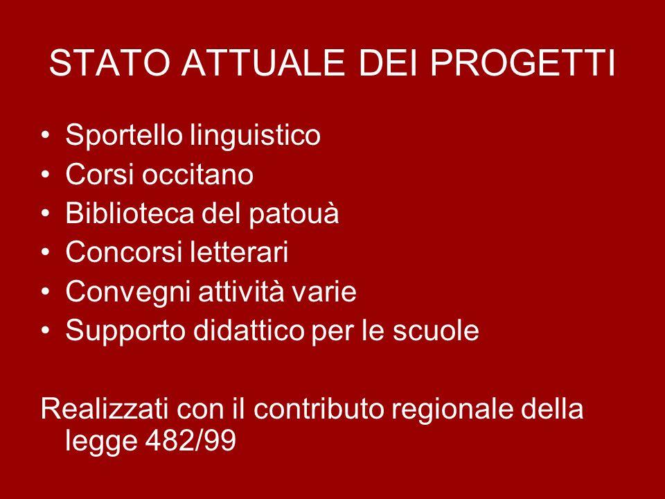 STATO ATTUALE DEI PROGETTI Sportello linguistico Corsi occitano Biblioteca del patouà Concorsi letterari Convegni attività varie Supporto didattico pe