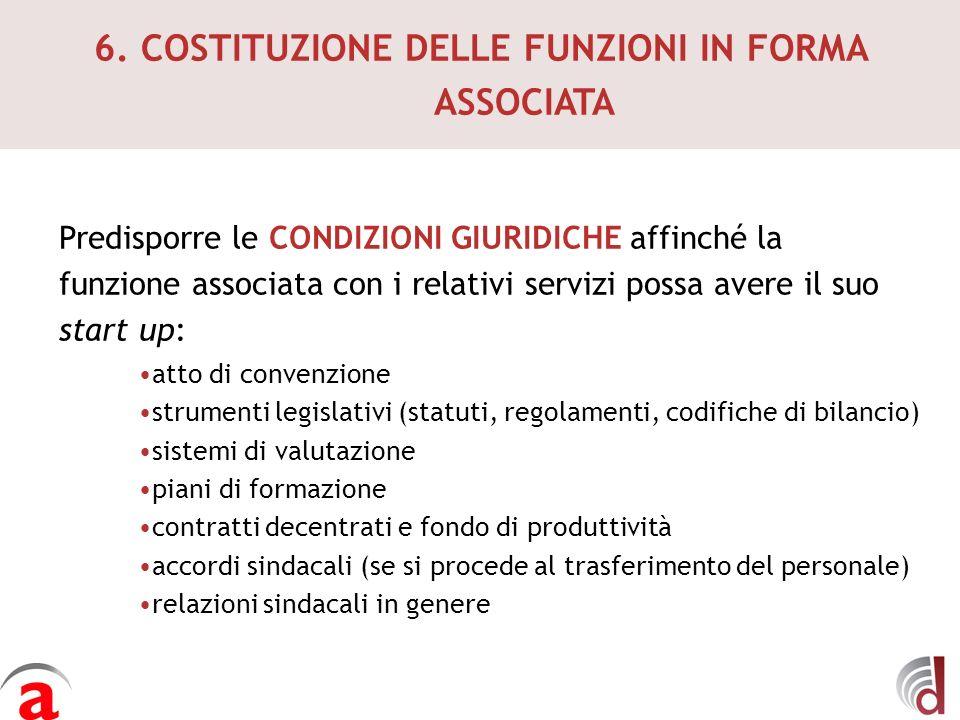 6. COSTITUZIONE DELLE FUNZIONI IN FORMA ASSOCIATA Predisporre le CONDIZIONI GIURIDICHE affinché la funzione associata con i relativi servizi possa ave