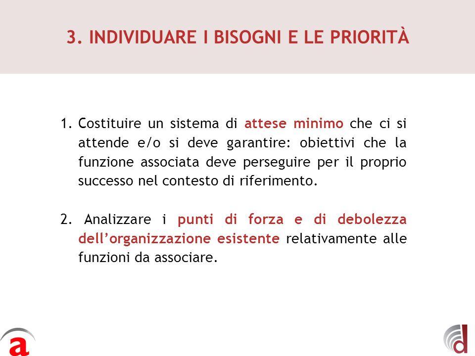 3. INDIVIDUARE I BISOGNI E LE PRIORITÀ 1.