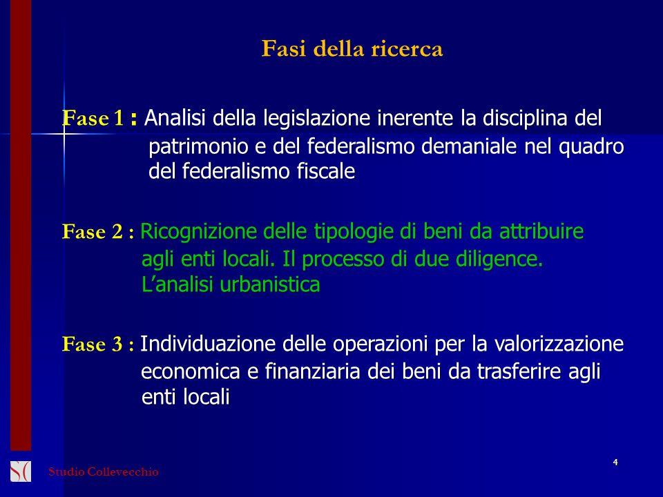 4 Fasi della ricerca della legislazione inerente la disciplina del Fase 1 : Analisi della legislazione inerente la disciplina del patrimonio e del fed
