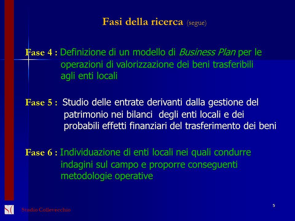 5 Fasi della ricerca (segue) Definizione di un modello di Business Plan per le Fase 4 : Definizione di un modello di Business Plan per le operazioni d