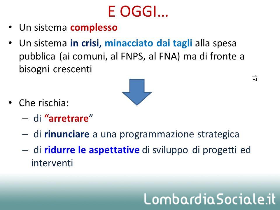 E OGGI… Un sistema complesso Un sistema in crisi, minacciato dai tagli alla spesa pubblica (ai comuni, al FNPS, al FNA) ma di fronte a bisogni crescen