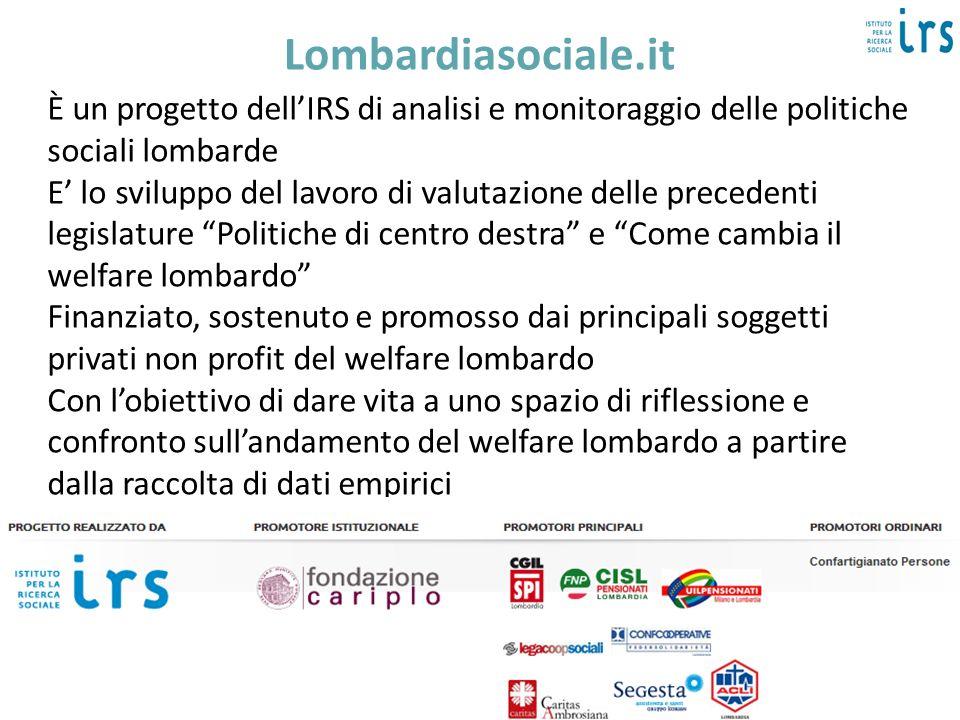 Previsioni per il 2012 Ulteriori difficoltà per il sociale 2011 Previsio nale 2012 Variazione 2011-2012 Fondo sociale regionale 7040-43% FNPS25Stima 10 -60%