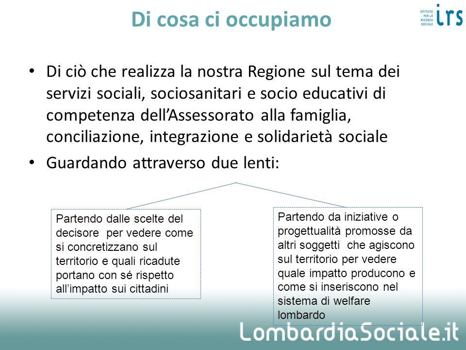 Di cosa ci occupiamo Di ciò che realizza la nostra Regione sul tema dei servizi sociali, sociosanitari e socio educativi di competenza dellAssessorato
