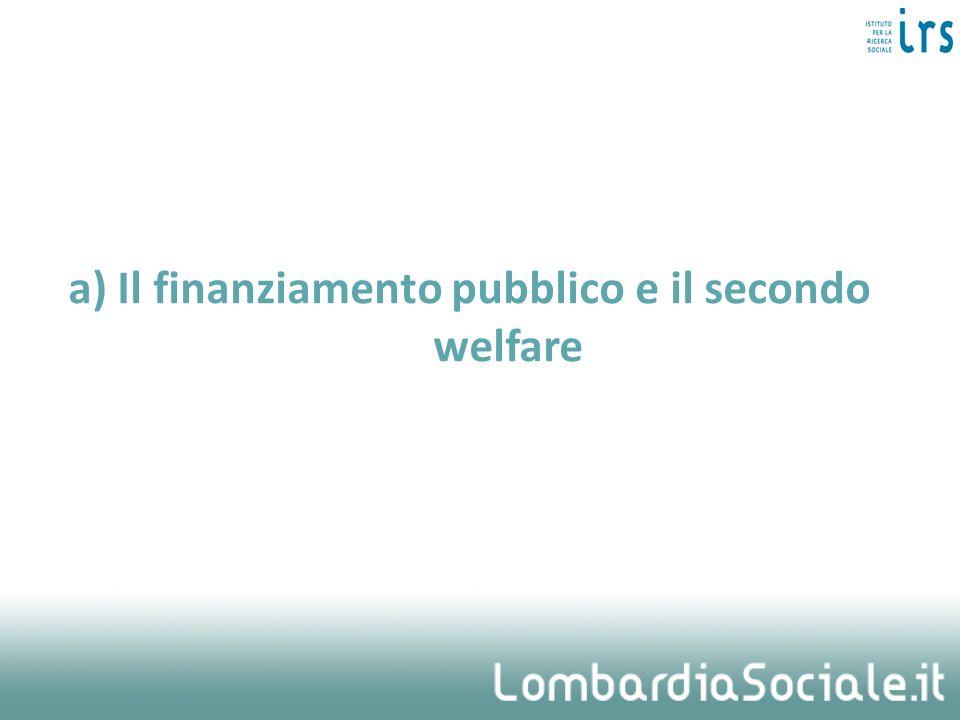 a) Il finanziamento pubblico e il secondo welfare