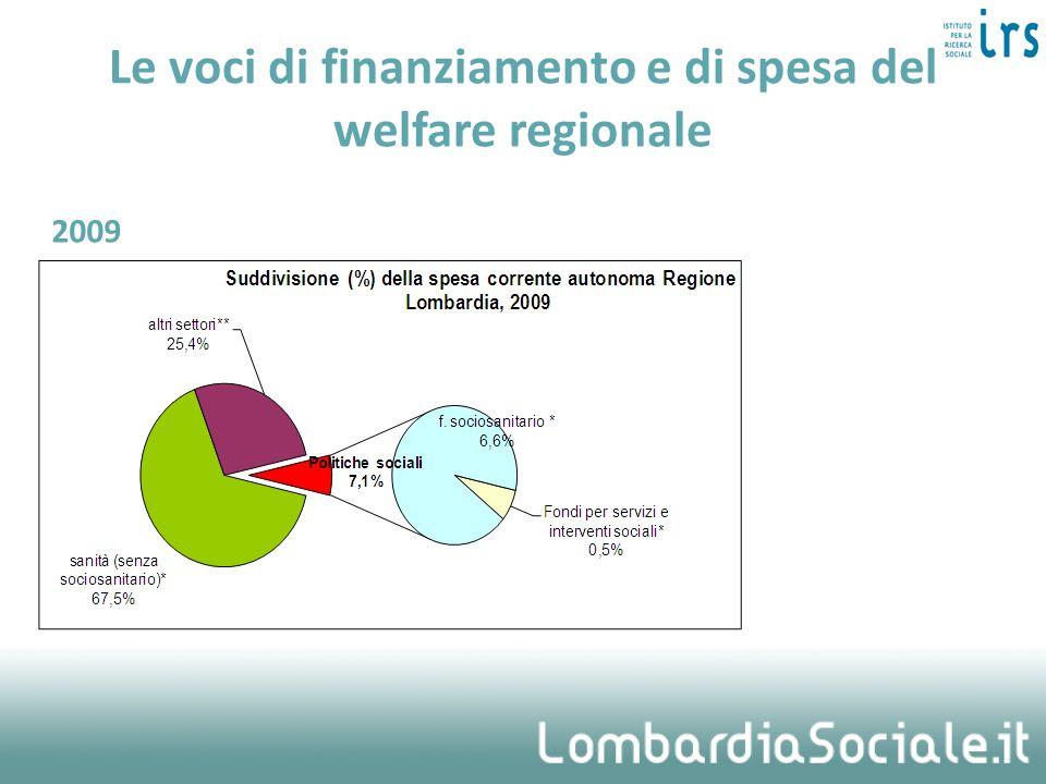 Le voci di finanziamento e di spesa del welfare regionale 2009