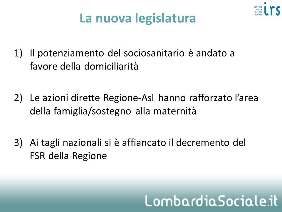 La nuova legislatura 1)Il potenziamento del sociosanitario è andato a favore della domiciliarità 2)Le azioni dirette Regione-Asl hanno rafforzato lare