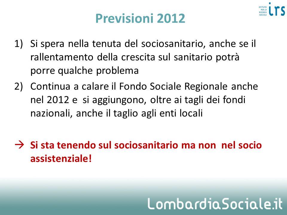 Previsioni 2012 1)Si spera nella tenuta del sociosanitario, anche se il rallentamento della crescita sul sanitario potrà porre qualche problema 2)Cont