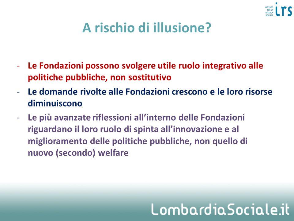 A rischio di illusione? -Le Fondazioni possono svolgere utile ruolo integrativo alle politiche pubbliche, non sostitutivo -Le domande rivolte alle Fon