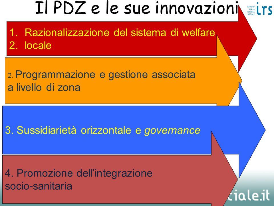 Il PDZ e le sue innovazioni 1.Razionalizzazione del sistema di welfare 2.locale 2. Programmazione e gestione associata a livello di zona 3. Sussidiari