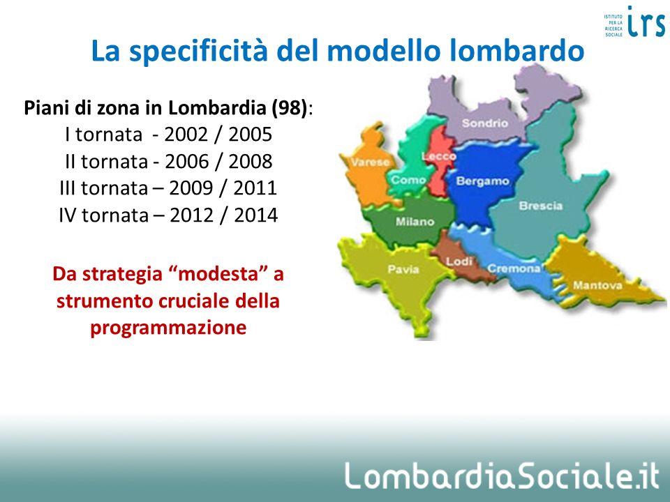 Piani di zona in Lombardia (98): I tornata - 2002 / 2005 II tornata - 2006 / 2008 III tornata – 2009 / 2011 IV tornata – 2012 / 2014 Da strategia mode