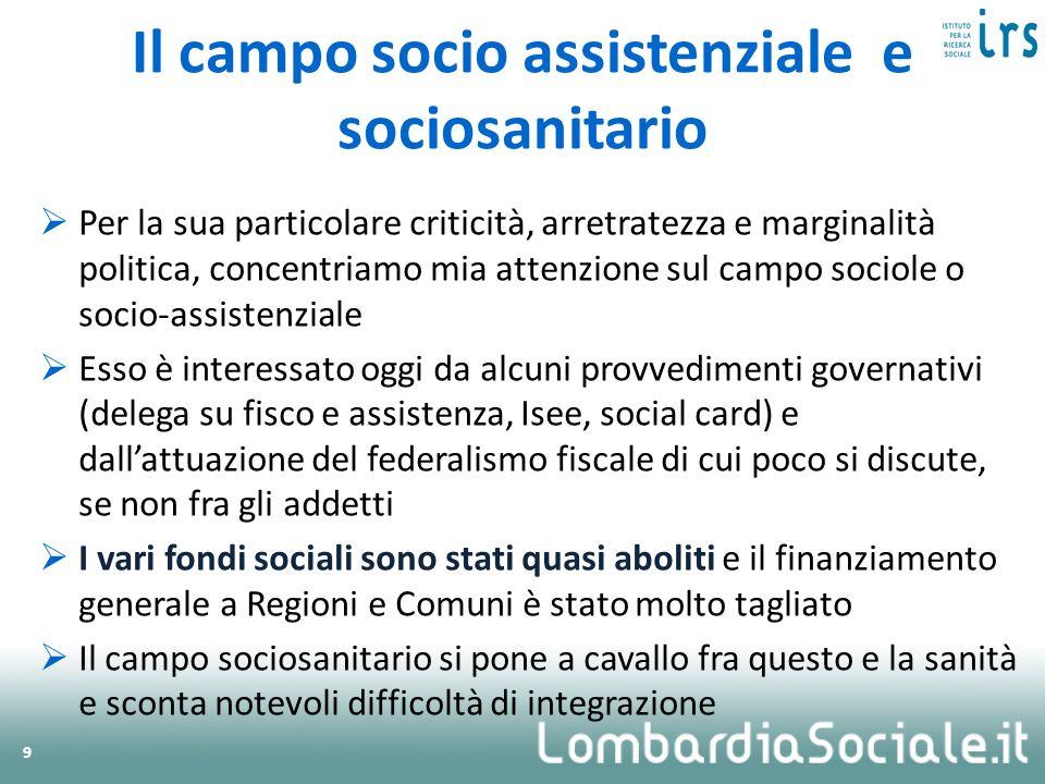 La nuova legislatura Indebolimento generale delle risorse destinate al sociale 200920102011 Variazioni 2009-2011 FSR888570-20% FNPS394425-36% FNA42,8470-100% Fondo Famiglia 11,200-100%