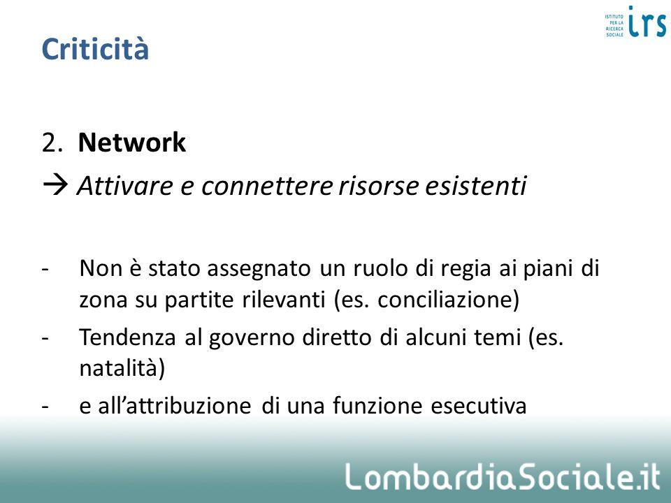 Criticità 2. Network Attivare e connettere risorse esistenti -Non è stato assegnato un ruolo di regia ai piani di zona su partite rilevanti (es. conci